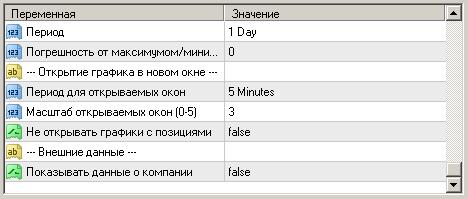 Grupos de configurações Abrir gráfico em uma nova janela e Dados externos