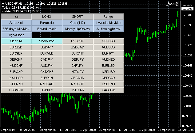 Selection and navigation utility in MQL5 and MQL4: Adding