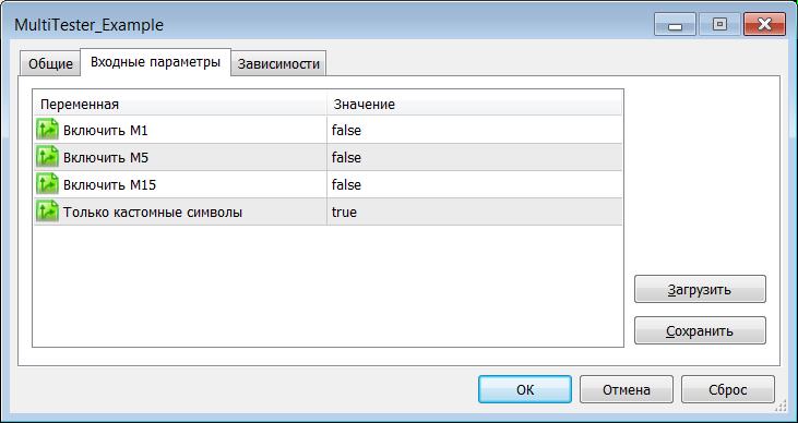 Eingabeparameter zum Starten der Optimierung für alle benutzerdefinierten Symbole von Market Watch