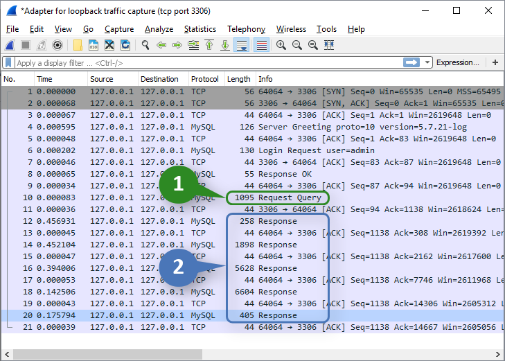 The multiple query in the traffic analyzer