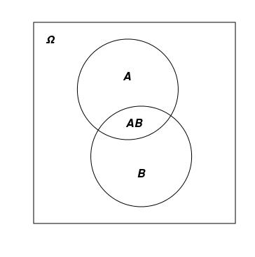 A_und_B