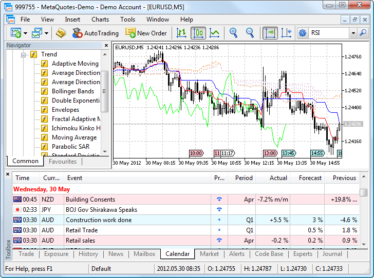 Economic Calendar in MetaTrader 5