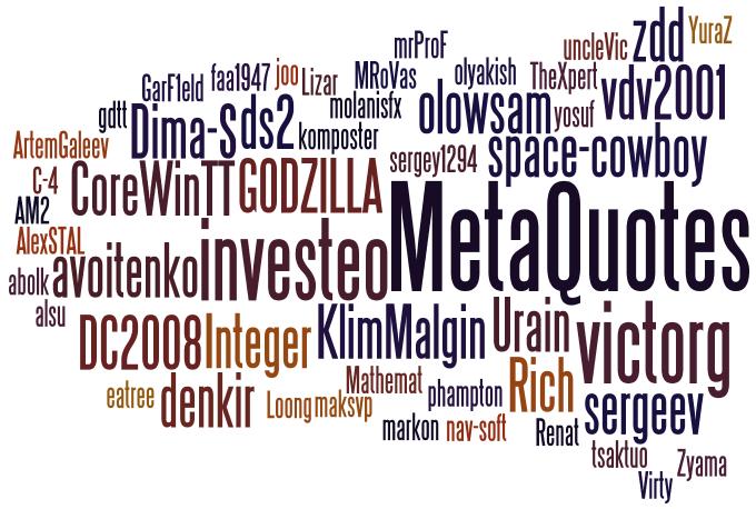 """Autores del apartado """"Artículos"""" en MQL5.community"""