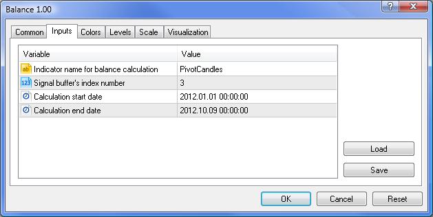 Figure 3. Balance indicator parameters
