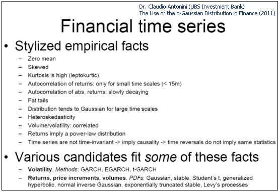 "Fig. 2. Properties of financial time series (Slide 3 ""The Use of the q-Gaussian Distribution in Finance"")"