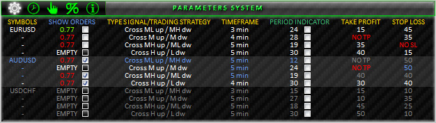 Fig. 33. PARAMETERS SYSTEM