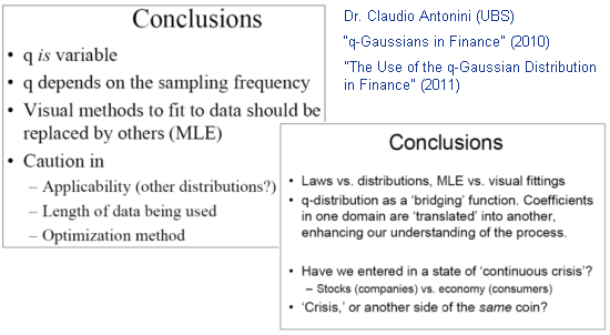 "Fig. 6. Conclusions drawn in ""q-Gaussians in Finance"" and ""The Use of the q-Gaussian Distribution in Finance"" (Dr. Claudio Antonini, 2010, 2011)"