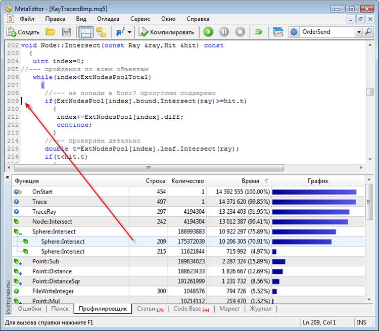 Пример профилировки кода в MetaTrader 5