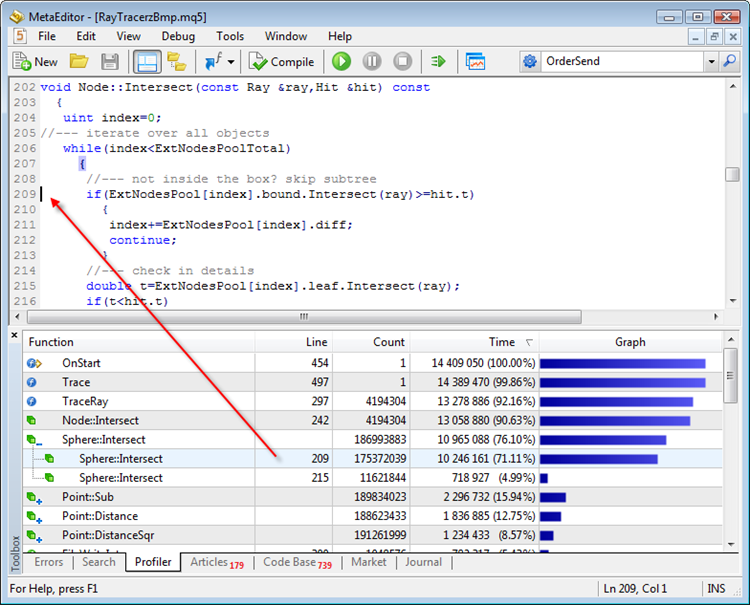 Code profiling in MetaTrader 5