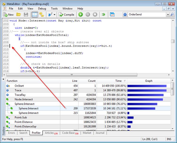 Codeprofilierung in MetaTrader 5