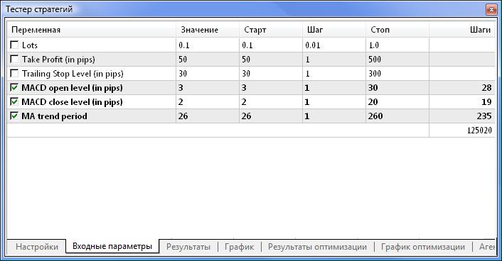 Указываем параметры для оптимизации и их пределы