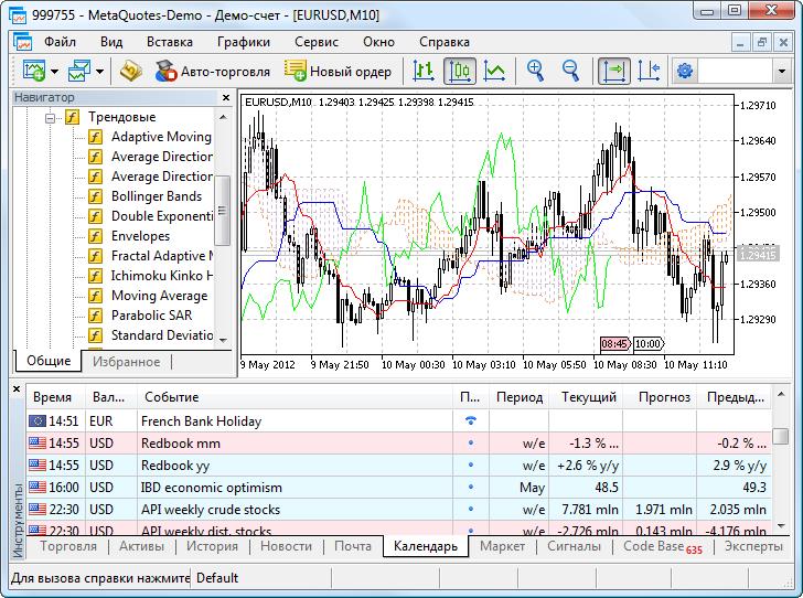Экономический календарь в MetaTrader 5
