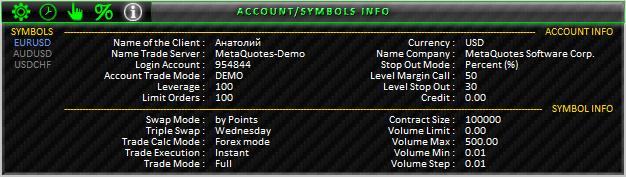 Рис. 46. Раздел ACCOUNT/SYMBOLS INFO