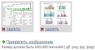 Рис. 15. Скриншоты успешно добавлены