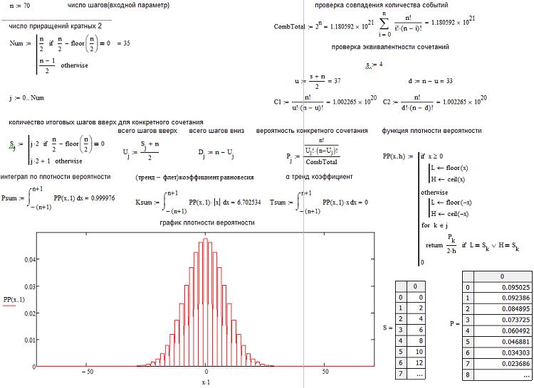 MathCad15 расчет