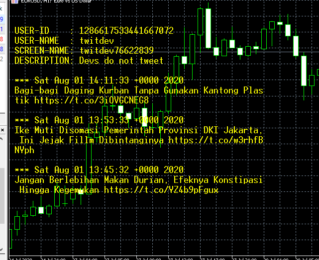 Twitter client on MT5 chart