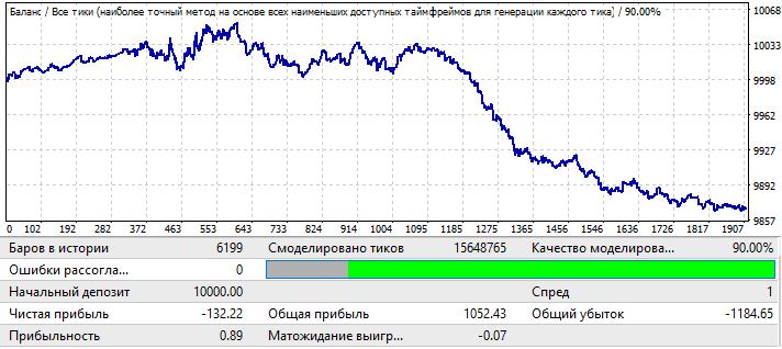 EURUSD H1 2020.01.01-2020.11.01