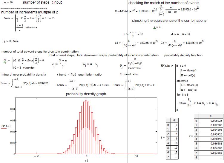 Calculation in MathCad15