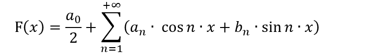 General view of the Fourier series