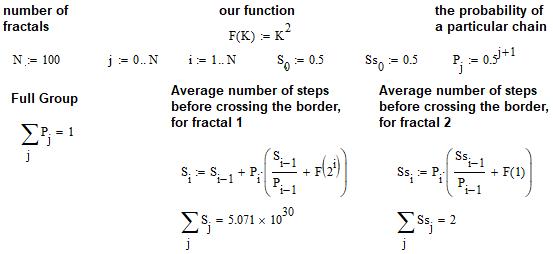 Advanced fractal