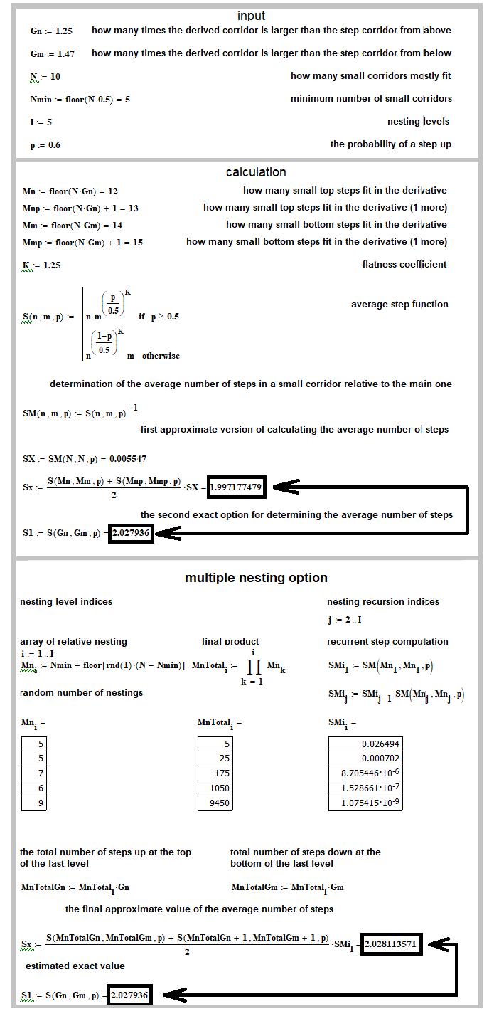 Checking the formula