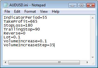 Abb. 4. Liste von Eingabeparametern in der Datei des Symbols.