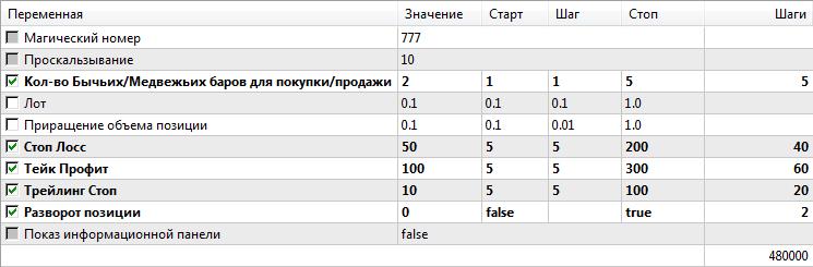 Рис. 9. Настройки параметров эксперта для оптимизации