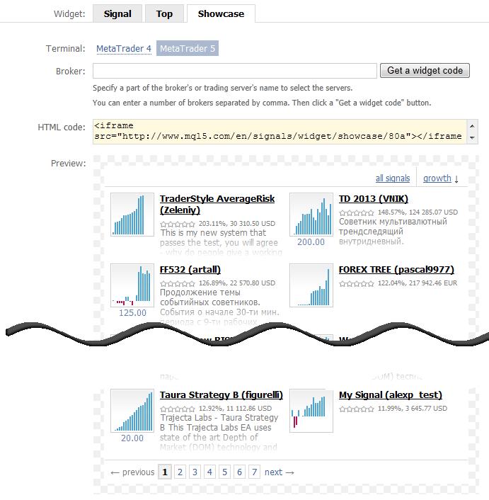 ウィジェット: MetaTrader 5ショーケースにおけるトレーディングシグナル トップ10