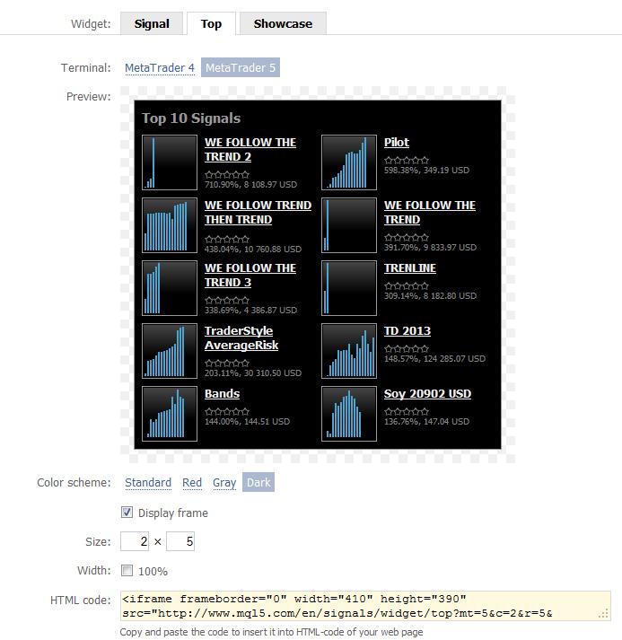 Widget: TOP 10 de las señales comerciales para MetaTrader 4