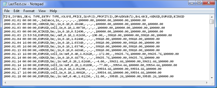 Figure 1. The report file in .csv format