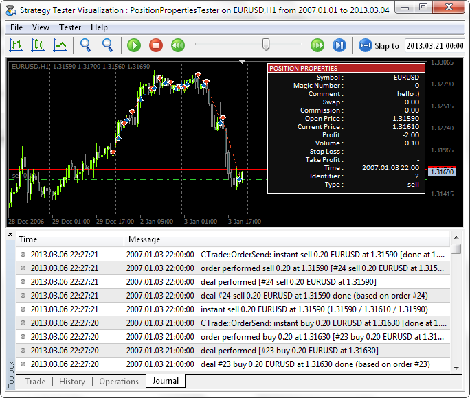 Fig. 2. Visualization mode in the MetaTrader 5 Strategy Tester.