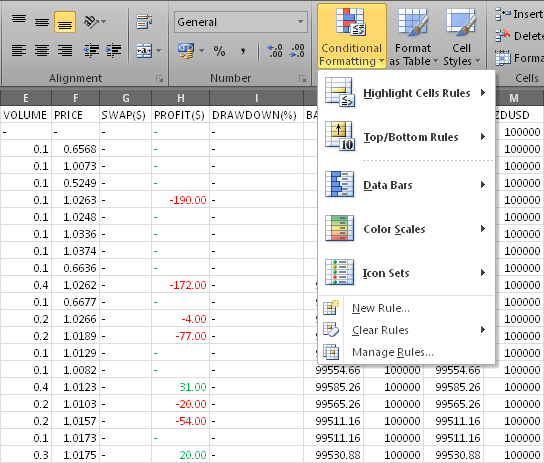 Figure 9. Conditional Formatting in Excel 2010