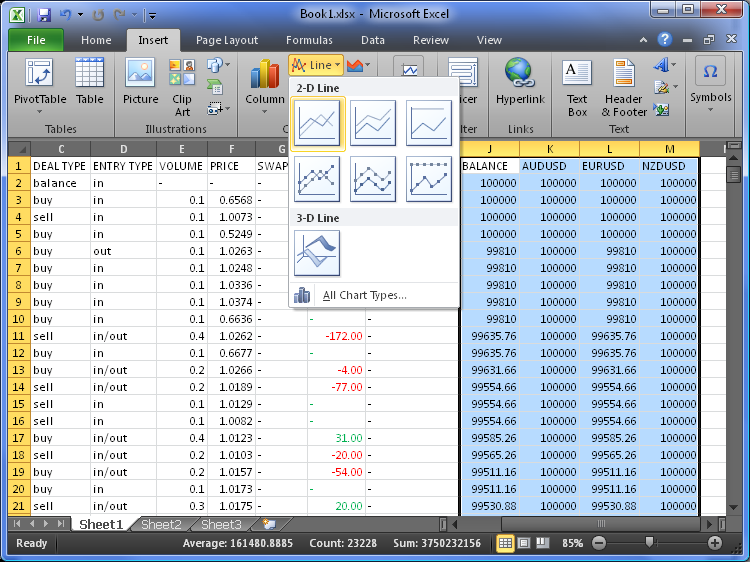 Figure 10. Selecting a chart type in Excel 2010