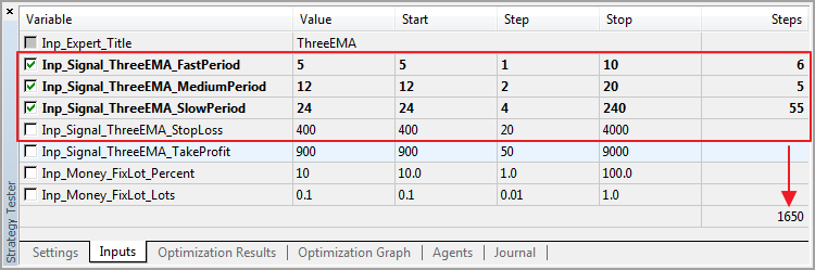 Reduced set of parameters for optimization