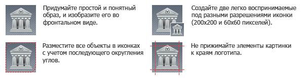 Правила оформления логотипа программы для MQL5 Маркета