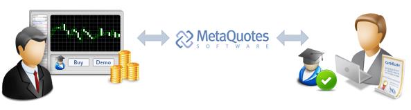 Esquema de interacción de los participantes en el Mercado MQL5
