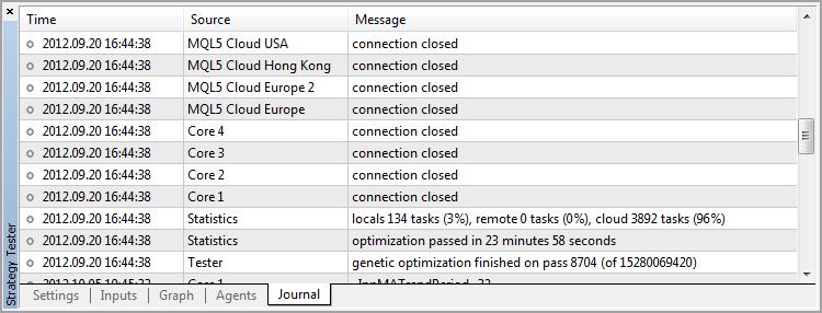 Registro del probador con los mensajes sobre el proceso de optimización
