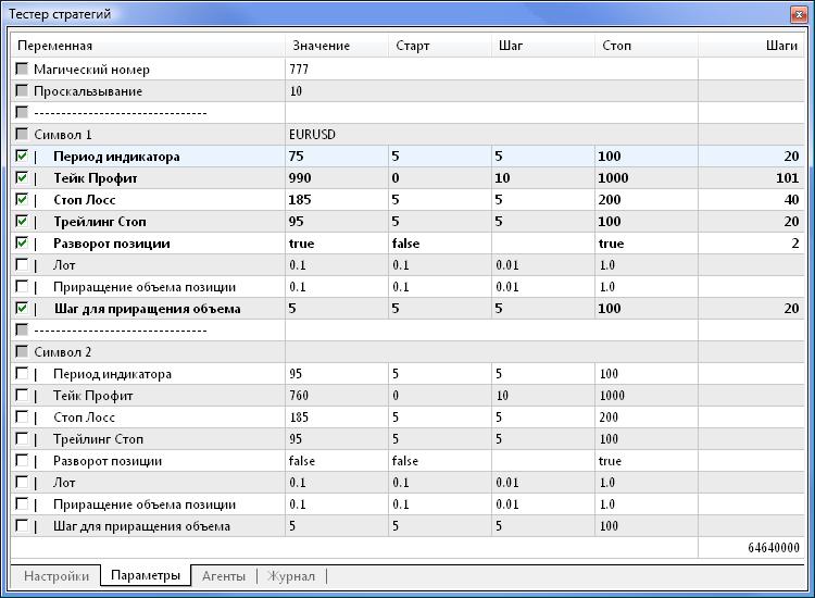 Рис. 2. Настройки эксперта для оптимизации параметров: EURUSD