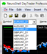 List of symbols for a test in NeuroShell DayTrader Professional