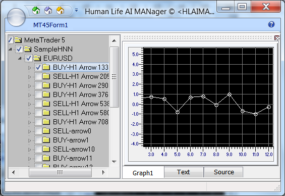 Fig. 10. The 'Graph' tab of the Hlaiman application