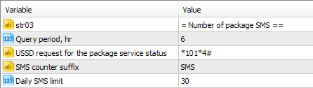 Parameters of the request for the number of package SMS available
