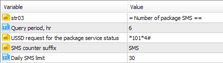 Dib. 5. Parámetros de solicitud USSD de SMS en el paquete