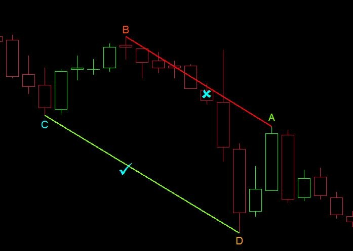 trend_line2