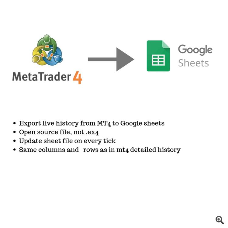 data to google sheets