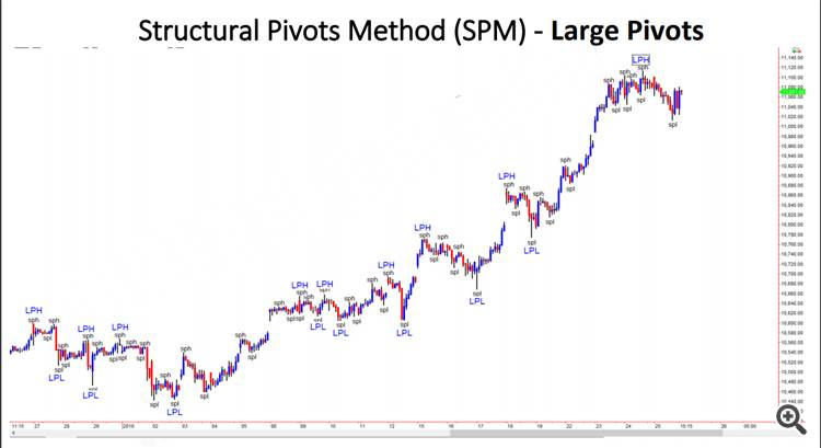 SPL SPH CHART SAMPLE