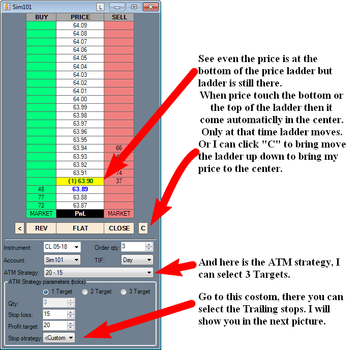 Static Super Dom And Atm Strategy For Mt5 Mt4 Same As Ninja