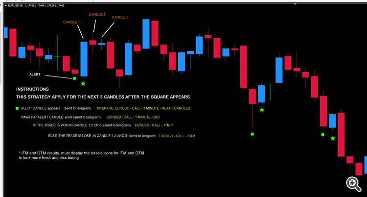 Turn my mt4 trading into signals to be sent to 1 or various