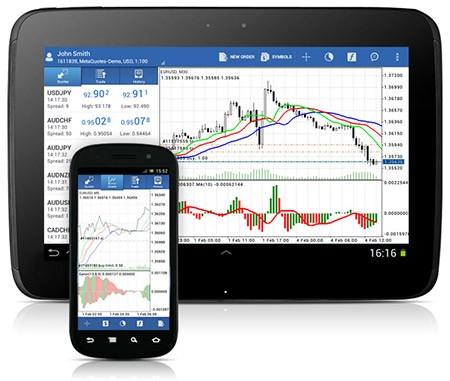 MetaTrader 4 Android版