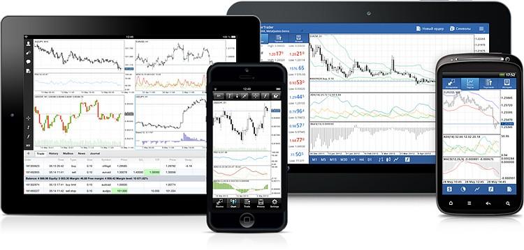 MetaTrader 4 交易平台的移动交易