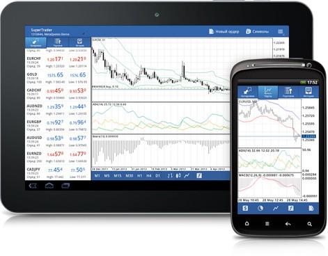 MetaTrader 5 Android版